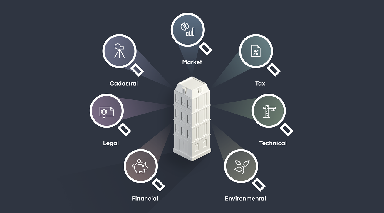Real estate due diligence is complex, with many facets. Praedia simplifies it.